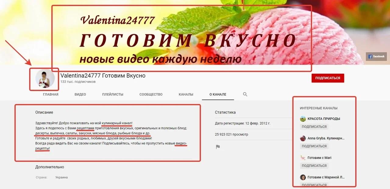 раскрутка youtube